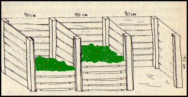 wooden compost bins plans